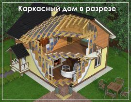 Проекты каркасных домов 6х6
